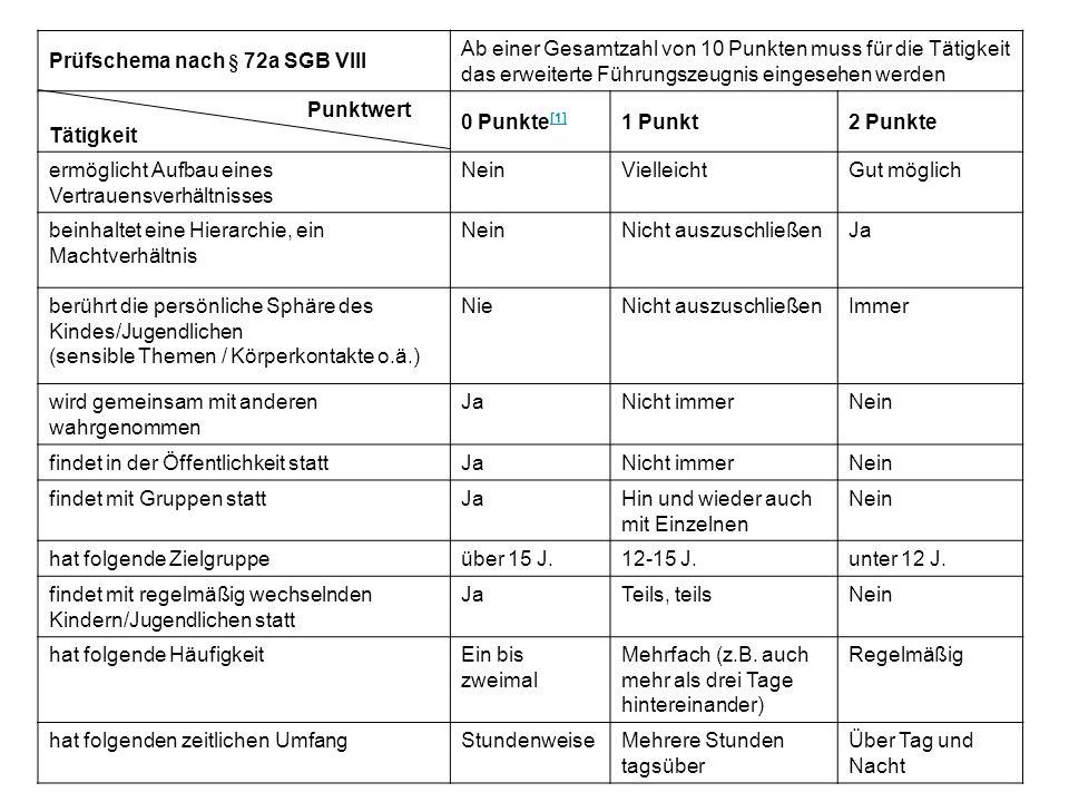 [1] Prüfschema nach § 72a SGB VIII